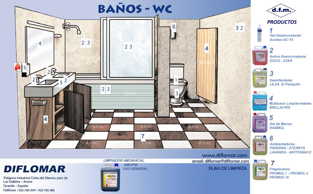 Imagenes de limpieza ba o - Plan de limpieza de una casa ...